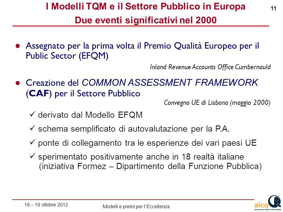 I Modelli TQM e il Settore Pubblico in Europa