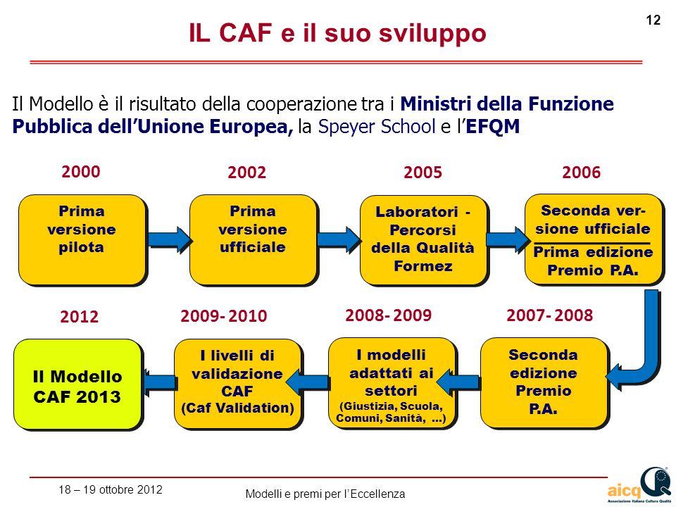 IL CAF e il suo sviluppo