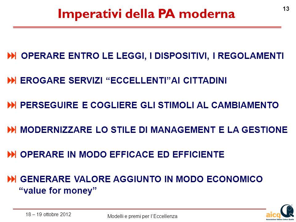 Imperativi della PA moderna