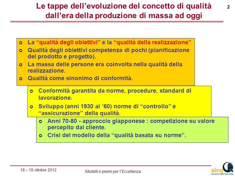 Le tappe dell'evoluzione del concetto di qualità