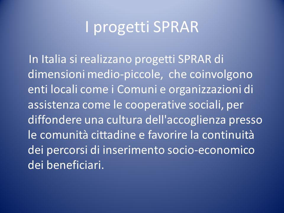 I progetti SPRAR