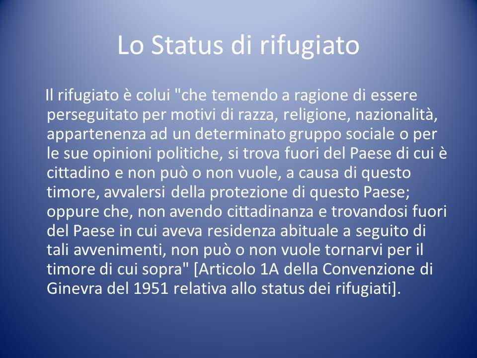 Lo Status di rifugiato