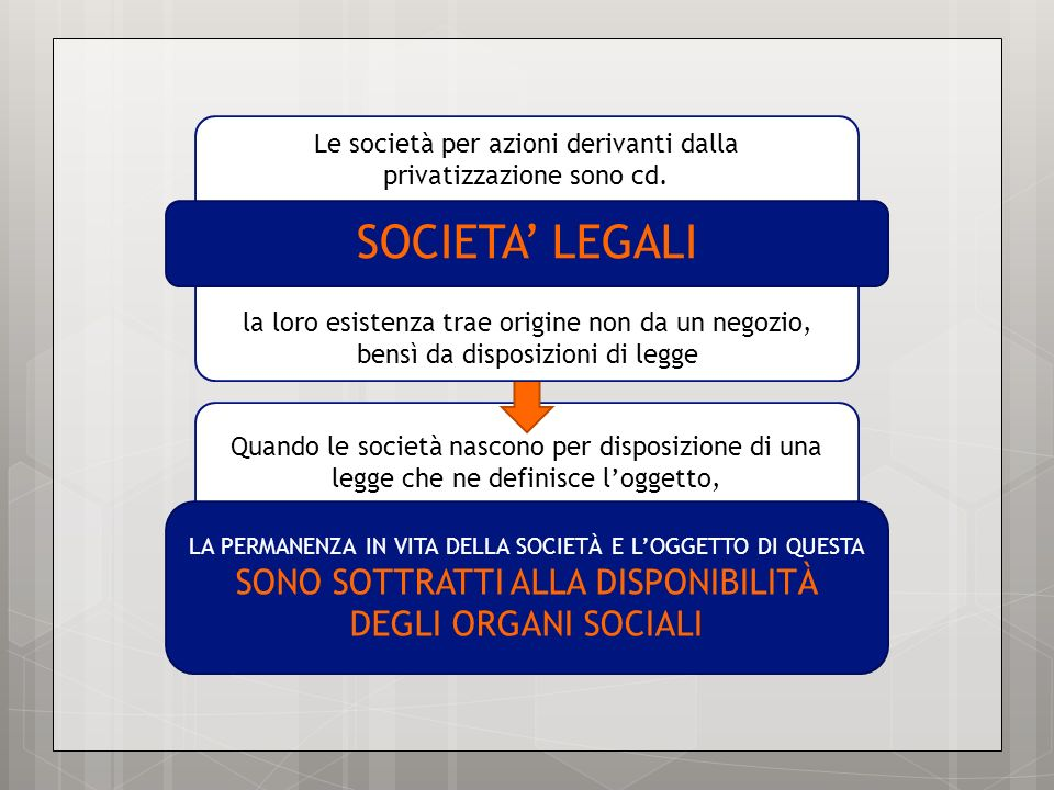 SOCIETA' LEGALI SONO SOTTRATTI ALLA DISPONIBILITÀ DEGLI ORGANI SOCIALI