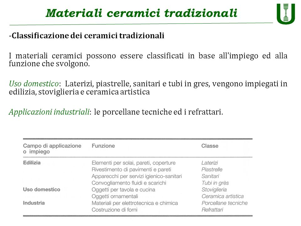 Materiali ceramici tradizionali