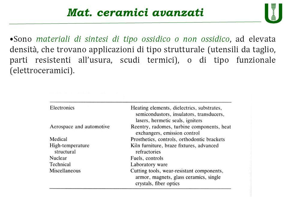 Mat. ceramici avanzati