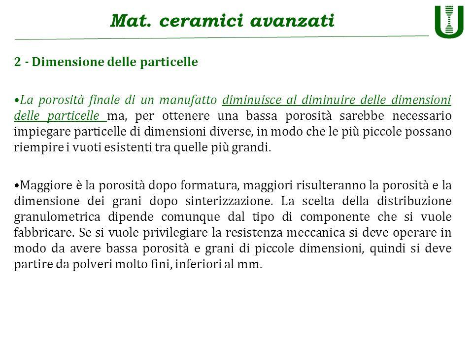 Mat. ceramici avanzati 2 - Dimensione delle particelle