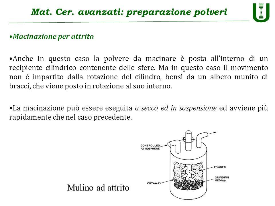 Mat. Cer. avanzati: preparazione polveri