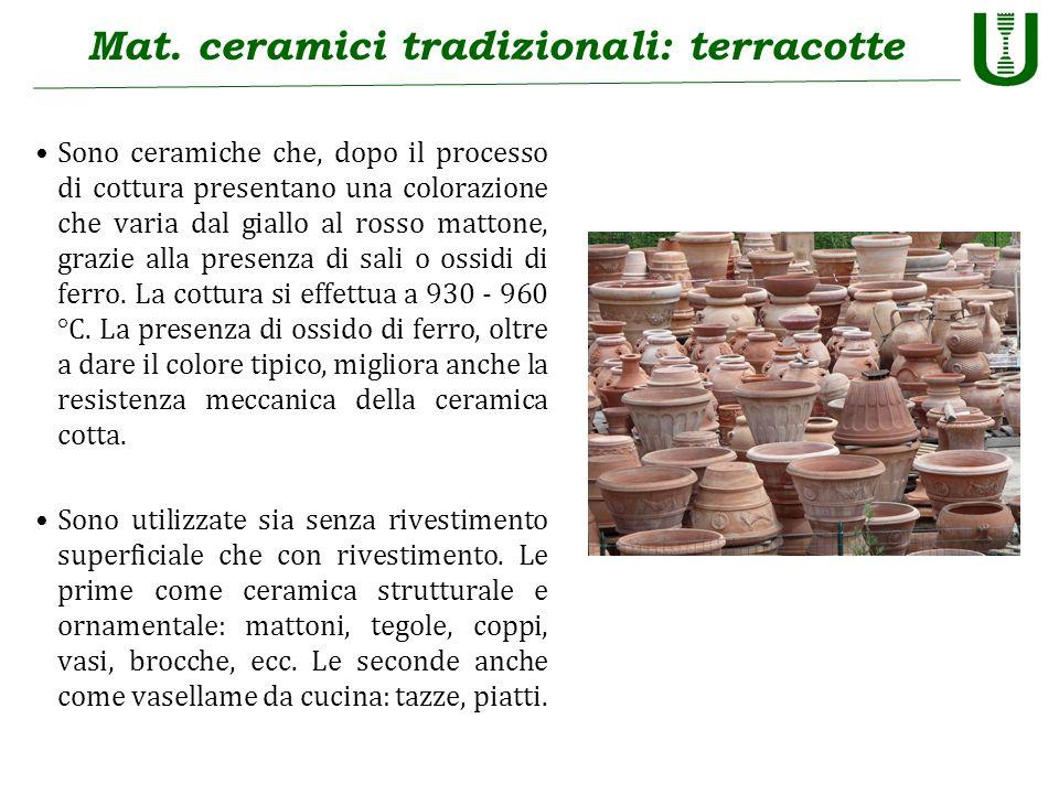 Mat. ceramici tradizionali: terracotte