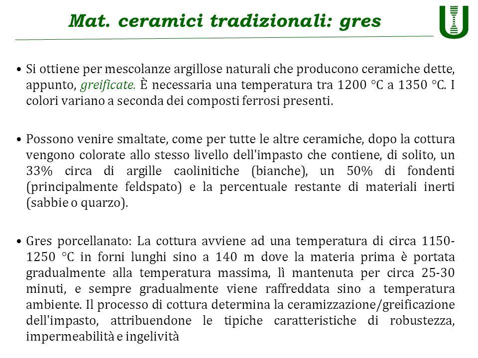 Mat. ceramici tradizionali: gres