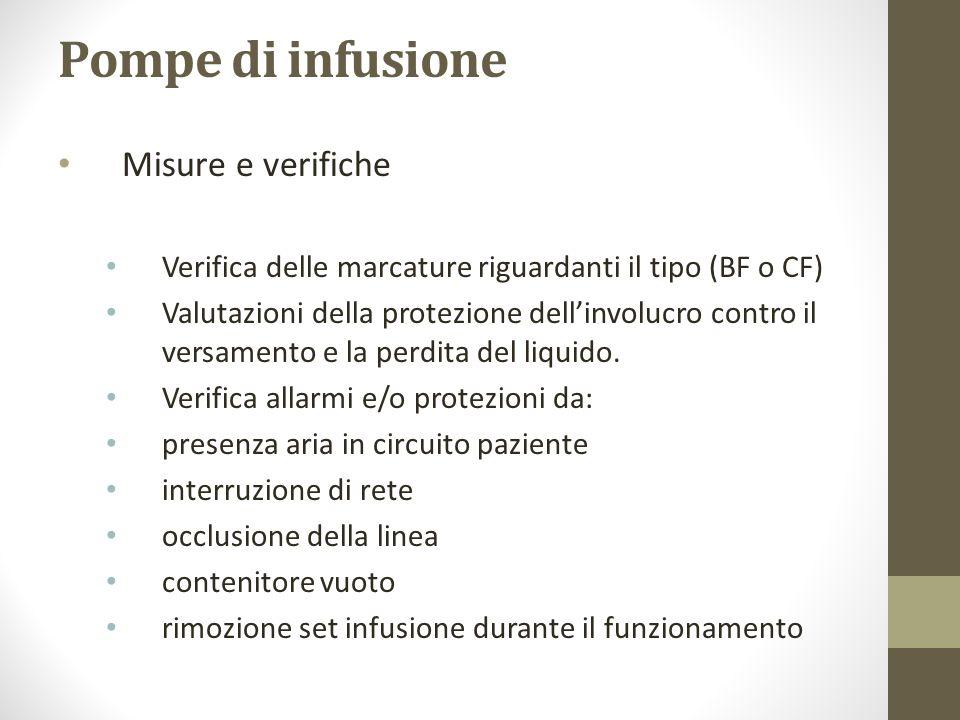 Pompe di infusione Misure e verifiche