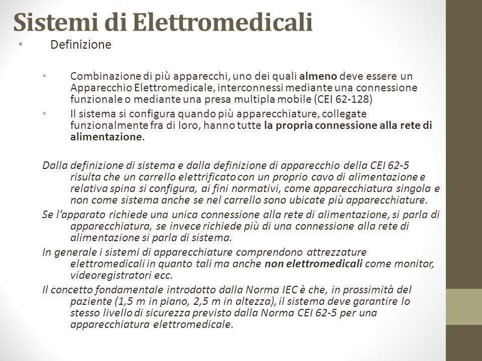 Sistemi di Elettromedicali