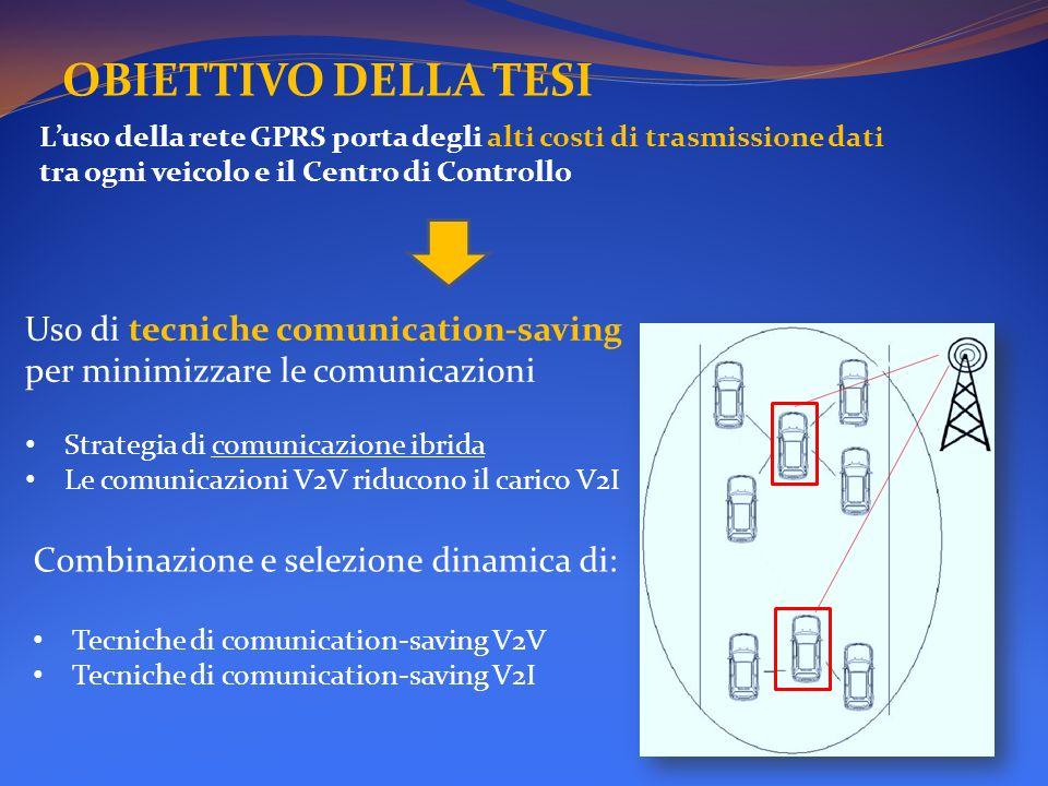OBIETTIVO DELLA TESI Uso di tecniche comunication-saving