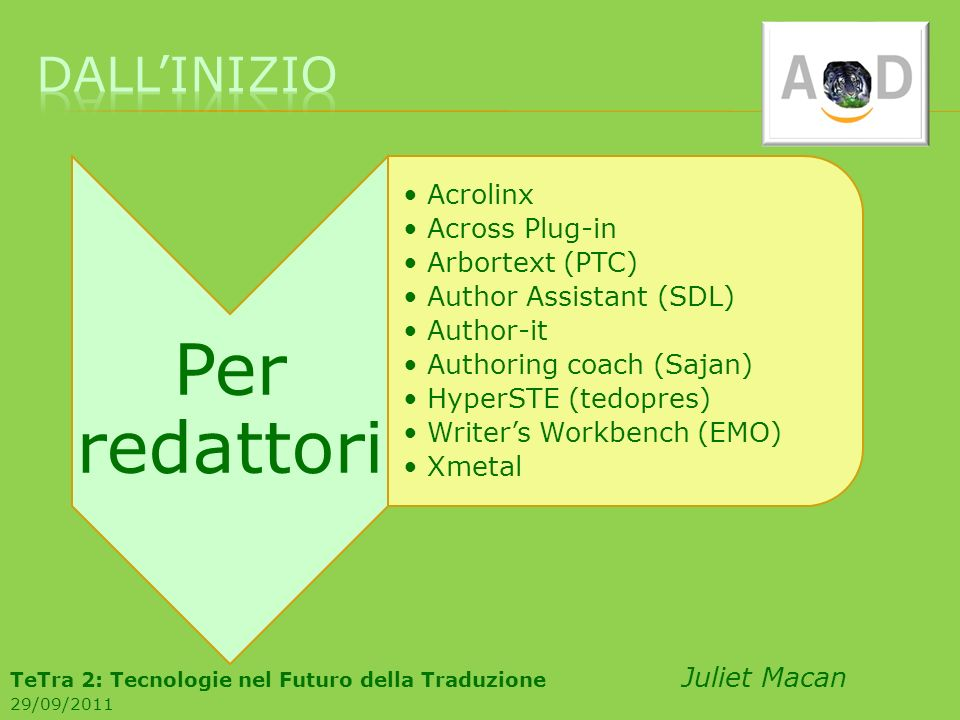 dall'inizio Per redattori. Acrolinx. Across Plug-in. Arbortext (PTC) Author Assistant (SDL) Author-it.