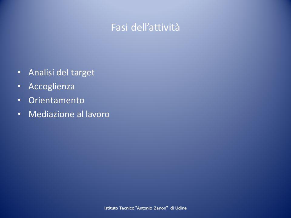 Istituto Tecnico Antonio Zanon di Udine