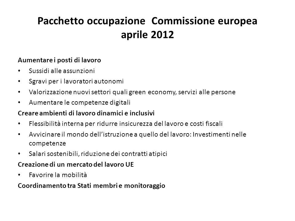Pacchetto occupazione Commissione europea aprile 2012