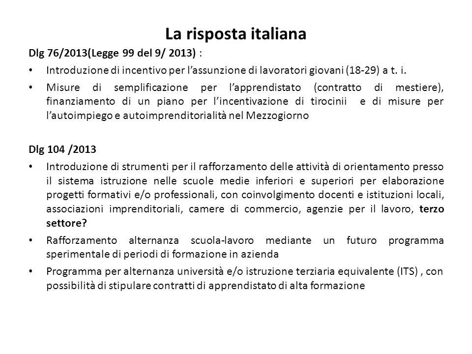 La risposta italiana Dlg 76/2013(Legge 99 del 9/ 2013) :