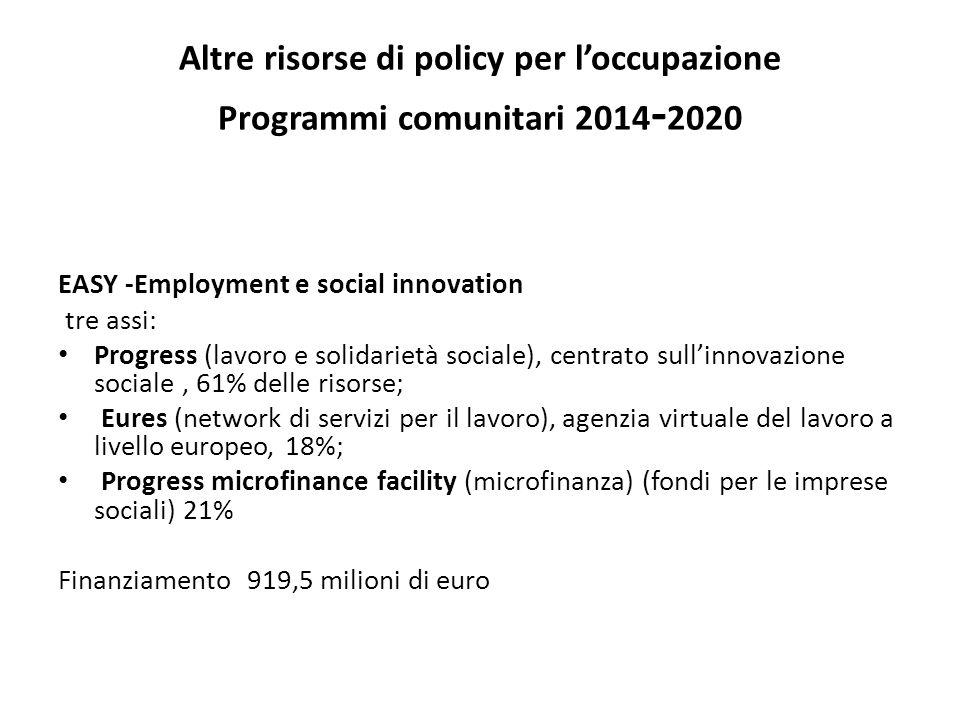 Altre risorse di policy per l'occupazione Programmi comunitari 2014-2020