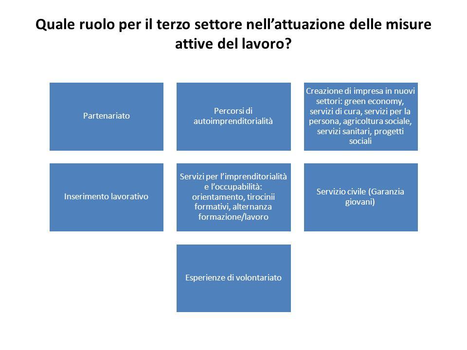 Quale ruolo per il terzo settore nell'attuazione delle misure attive del lavoro