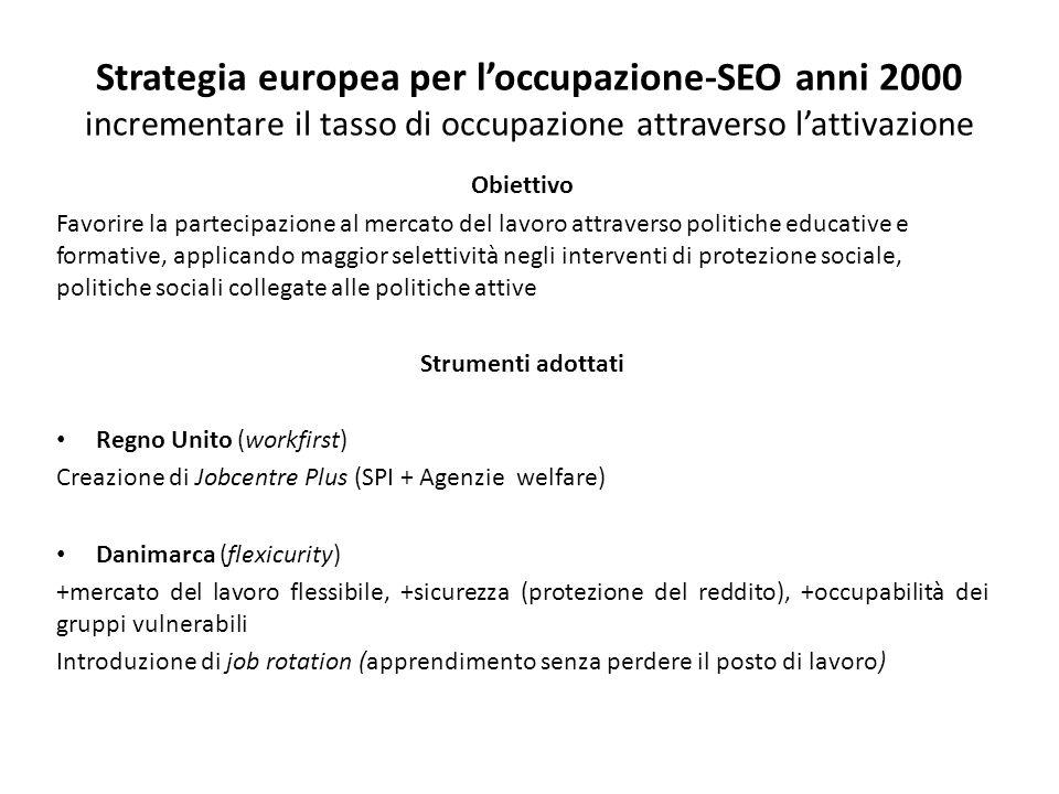 Strategia europea per l'occupazione-SEO anni 2000 incrementare il tasso di occupazione attraverso l'attivazione