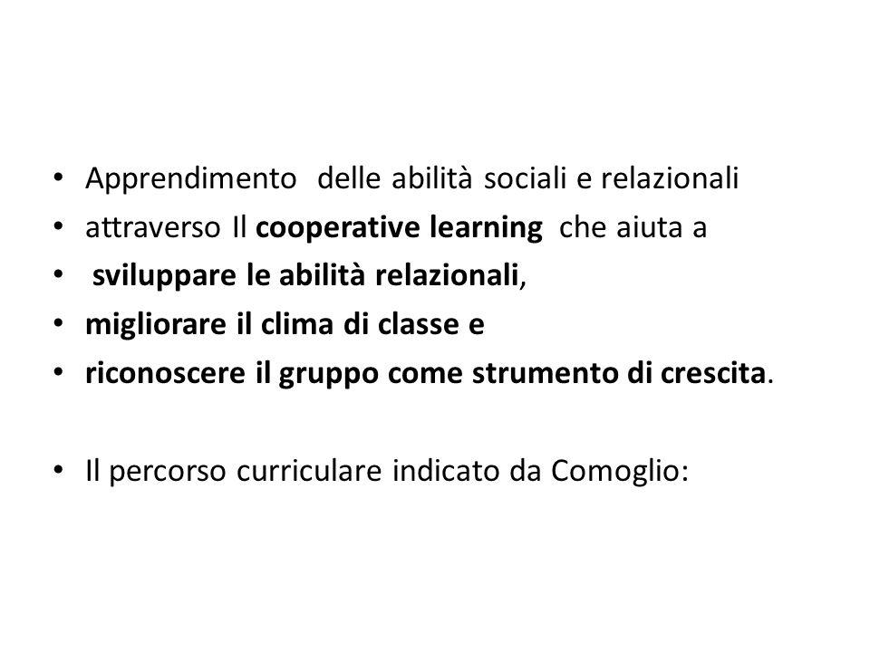 Apprendimento delle abilità sociali e relazionali