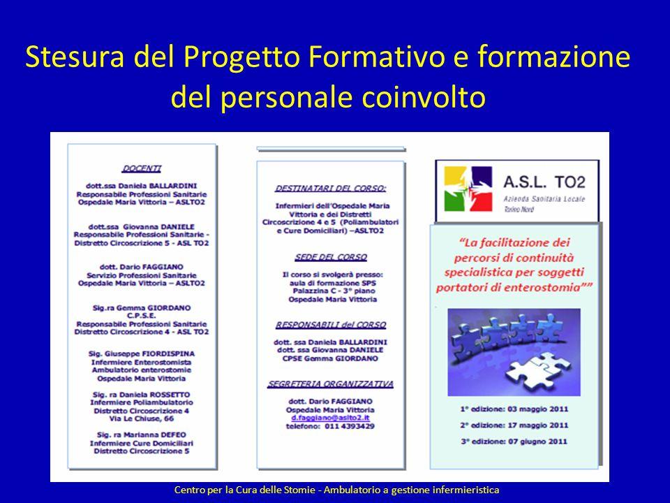 Stesura del Progetto Formativo e formazione del personale coinvolto
