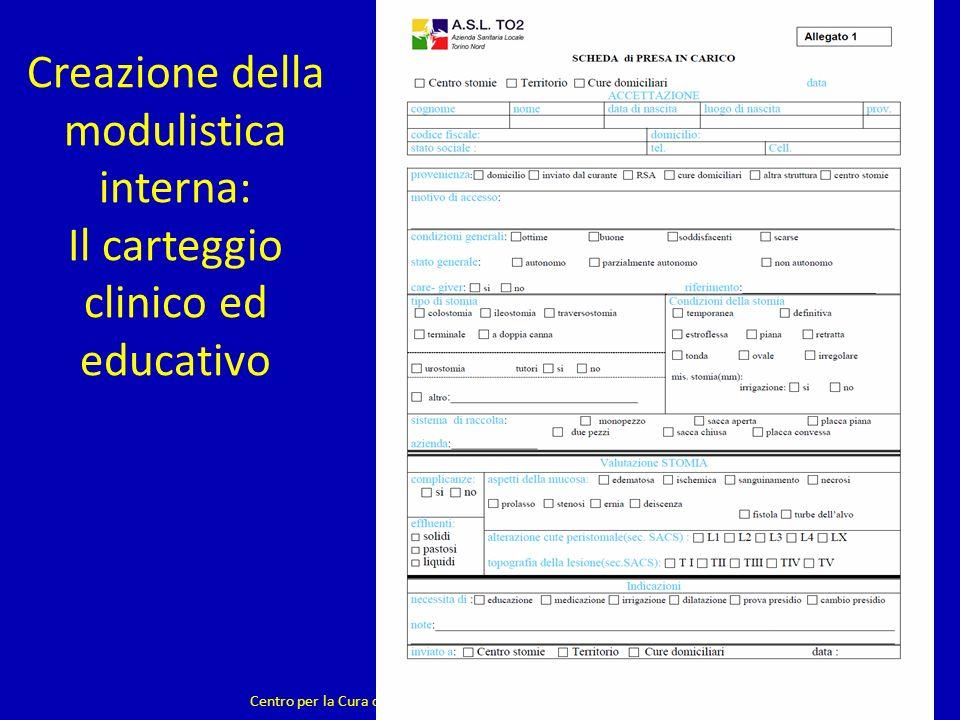 Creazione della modulistica interna: Il carteggio clinico ed educativo