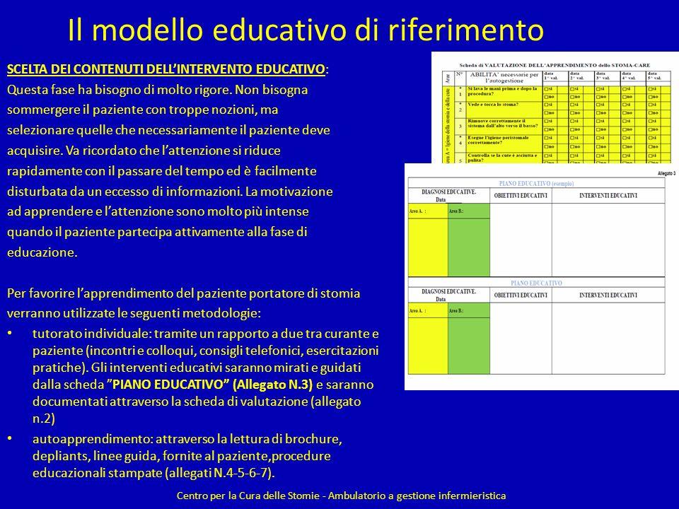 Il modello educativo di riferimento
