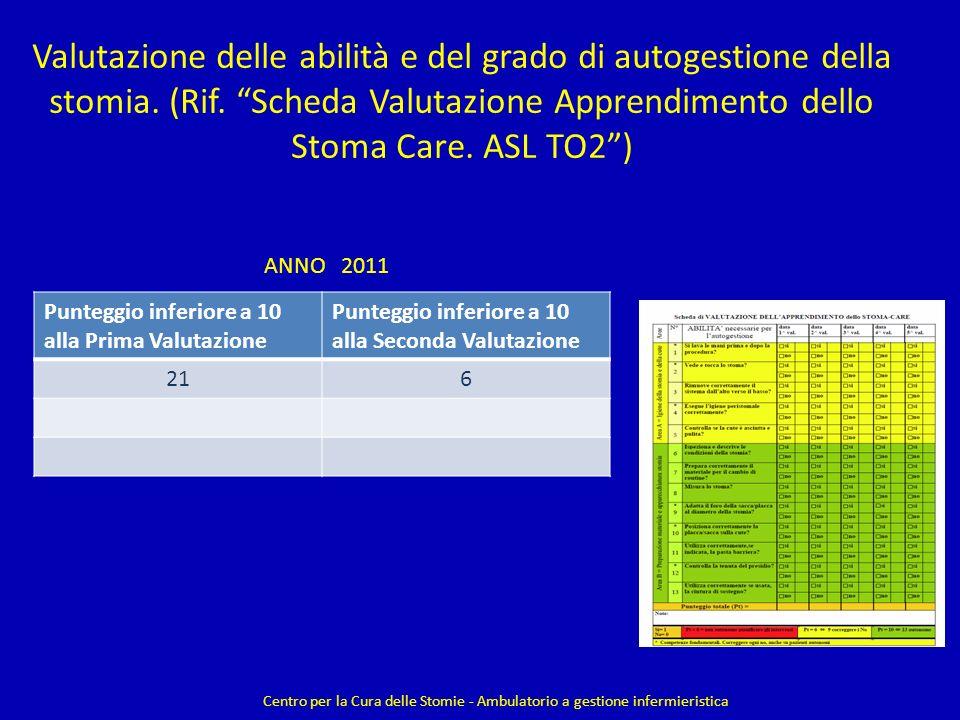 Valutazione delle abilità e del grado di autogestione della stomia