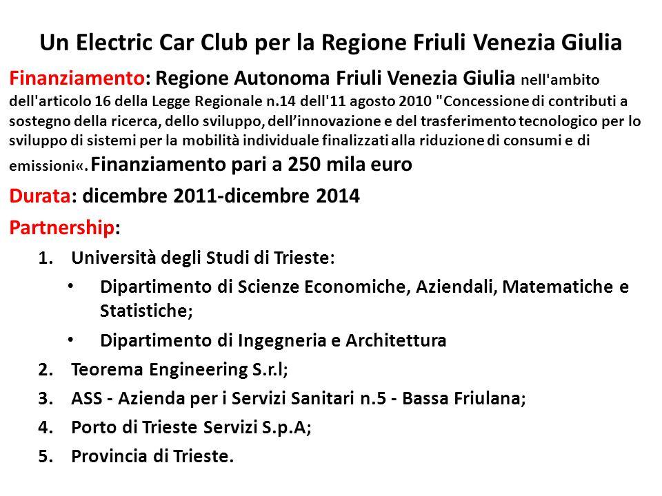 Un Electric Car Club per la Regione Friuli Venezia Giulia