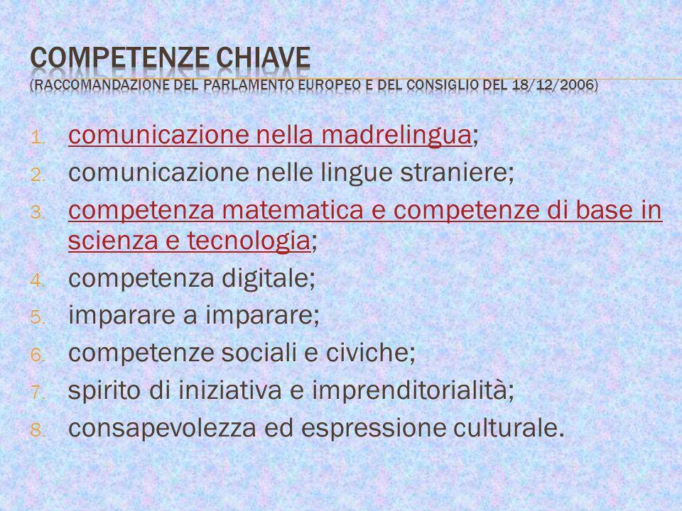 COMPETENZE CHIAVE (Raccomandazione del Parlamento europeo e del consiglio del 18/12/2006)