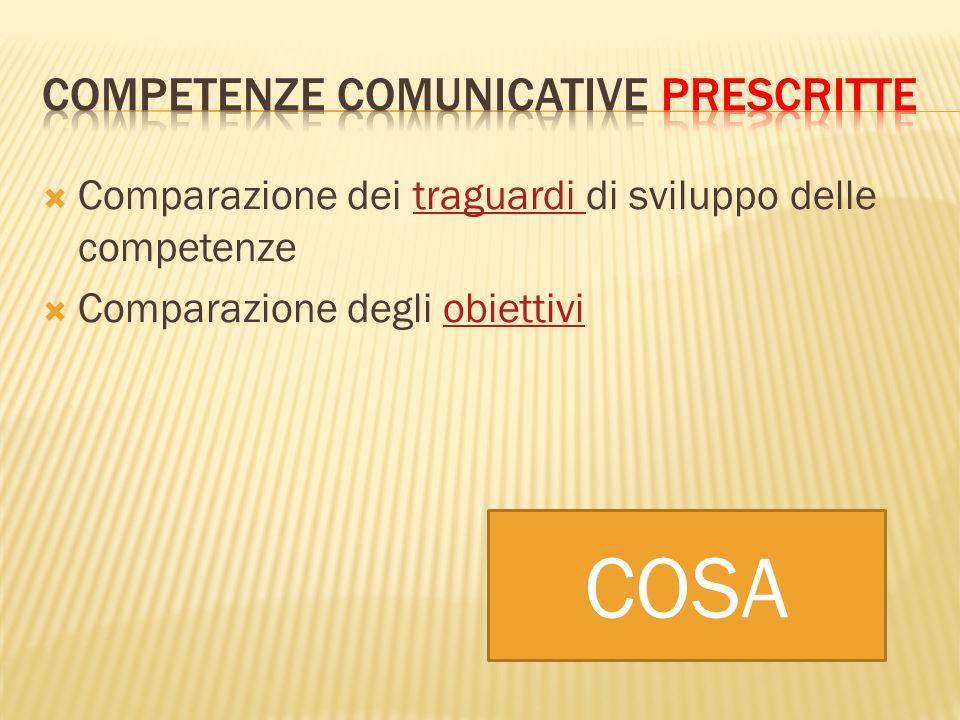 COMPETENZE comunicative prescritte