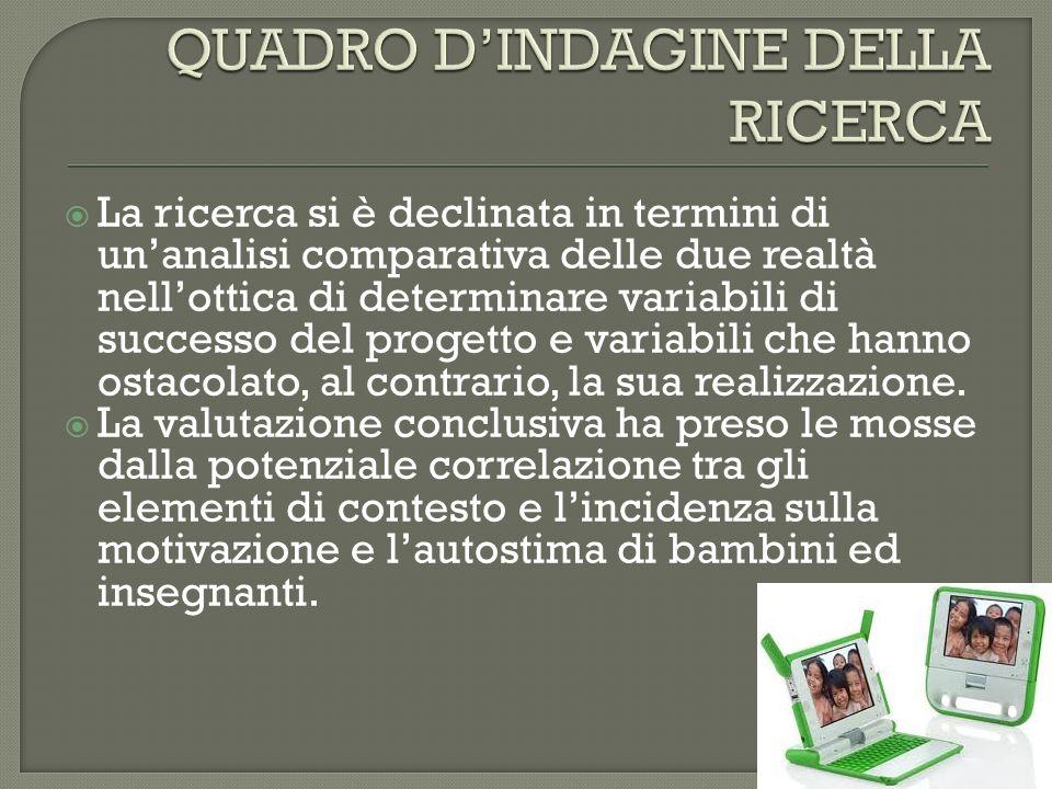 QUADRO D'INDAGINE DELLA RICERCA