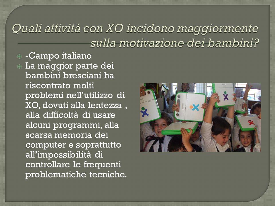 Quali attività con XO incidono maggiormente sulla motivazione dei bambini