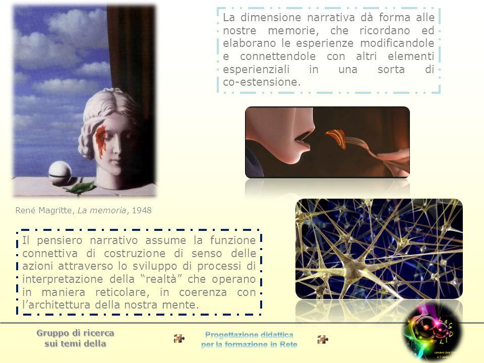 René Magritte, La memoria, 1948