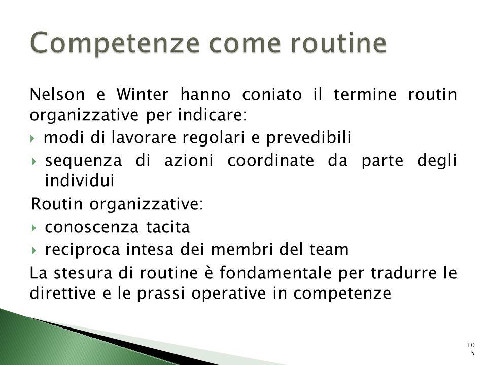 Competenze come routine