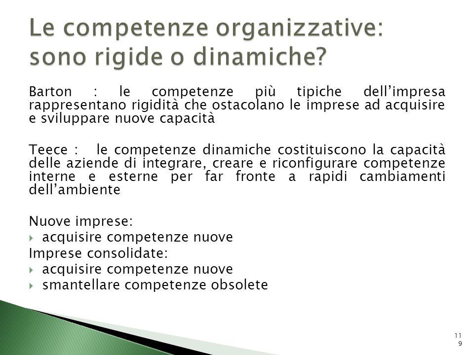 Le competenze organizzative: sono rigide o dinamiche