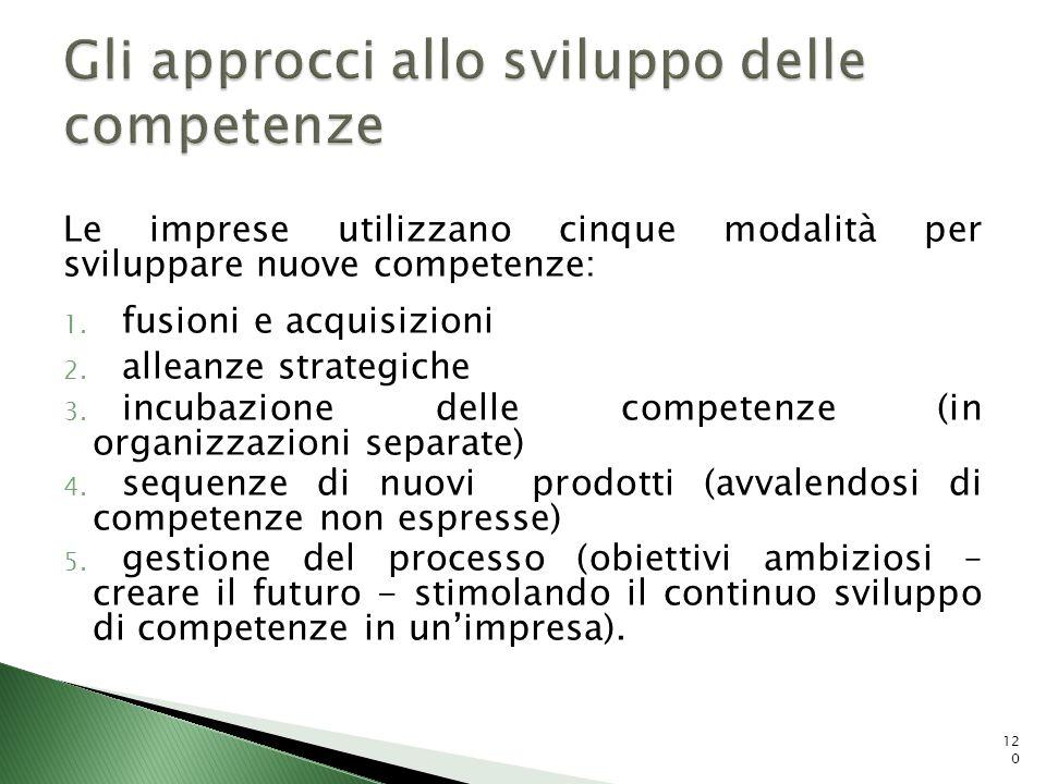 Gli approcci allo sviluppo delle competenze
