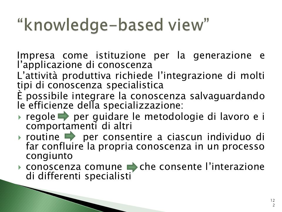 knowledge-based view