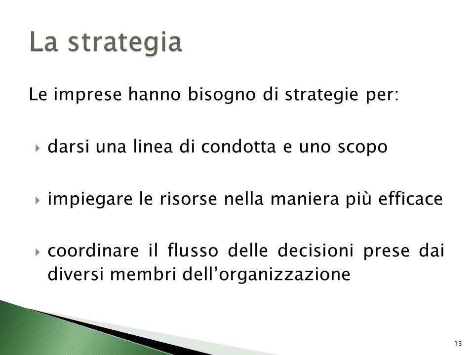 La strategia Le imprese hanno bisogno di strategie per: