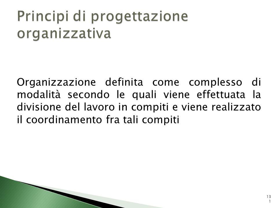 Principi di progettazione organizzativa