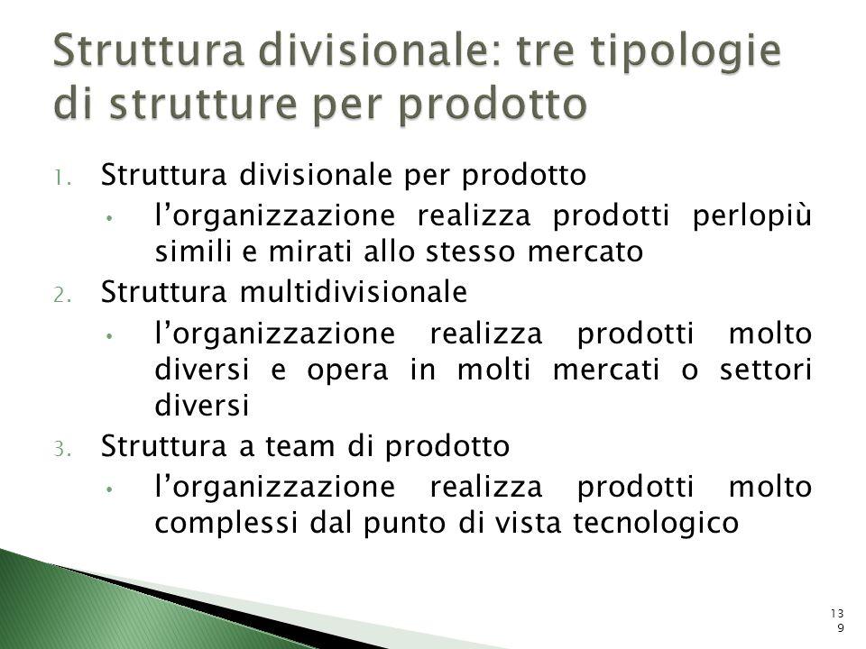 Struttura divisionale: tre tipologie di strutture per prodotto