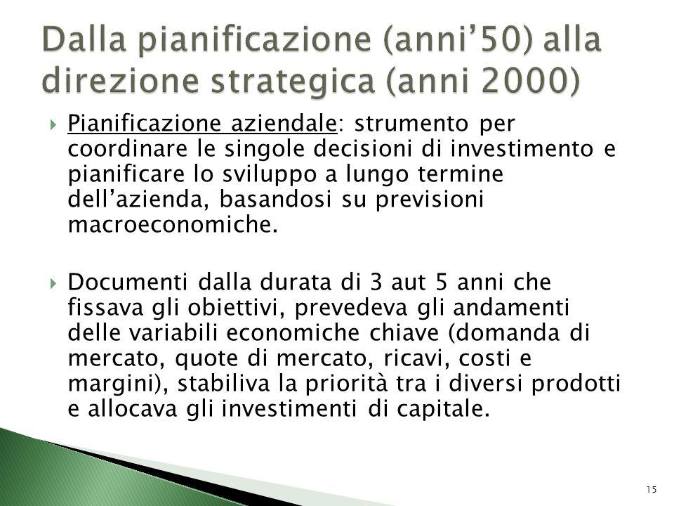 Dalla pianificazione (anni'50) alla direzione strategica (anni 2000)