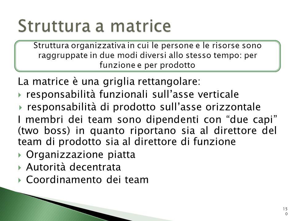 Struttura a matrice La matrice è una griglia rettangolare: