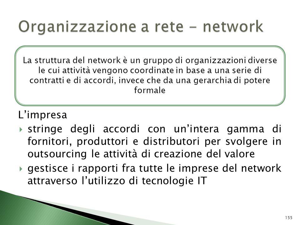 Organizzazione a rete - network