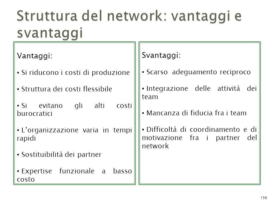 Struttura del network: vantaggi e svantaggi