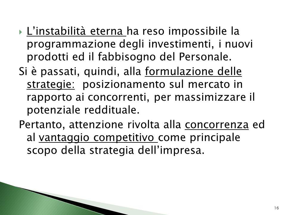 L'instabilità eterna ha reso impossibile la programmazione degli investimenti, i nuovi prodotti ed il fabbisogno del Personale.