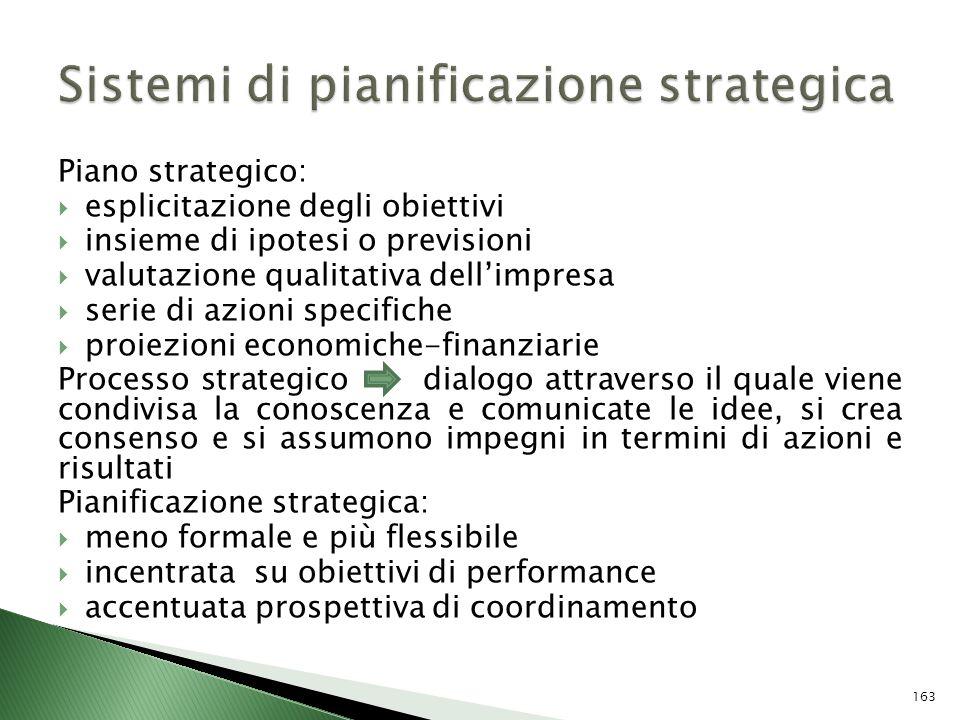 Sistemi di pianificazione strategica
