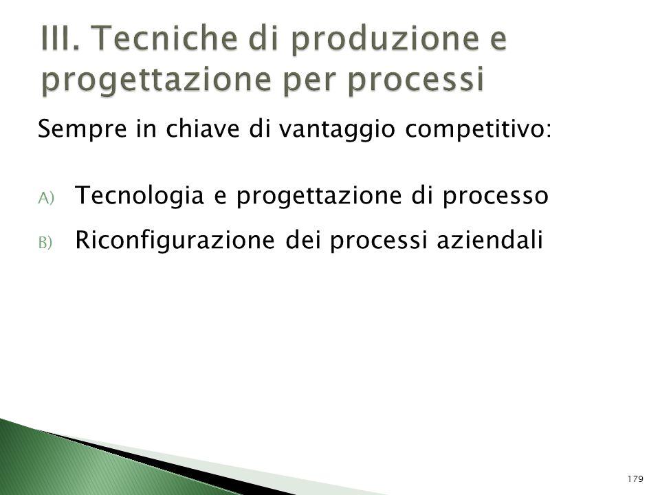 III. Tecniche di produzione e progettazione per processi
