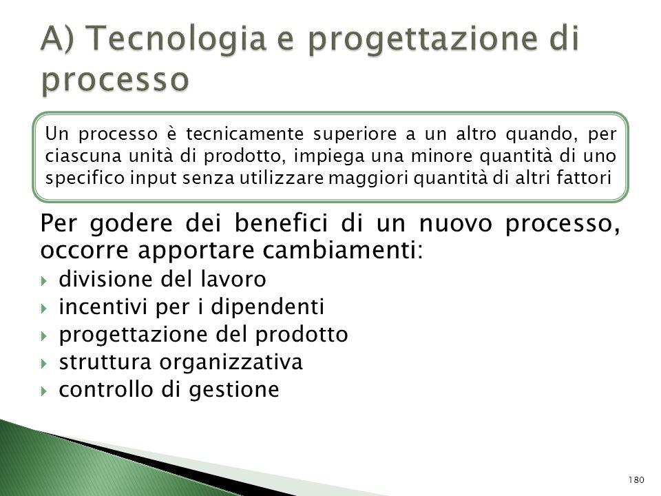 A) Tecnologia e progettazione di processo