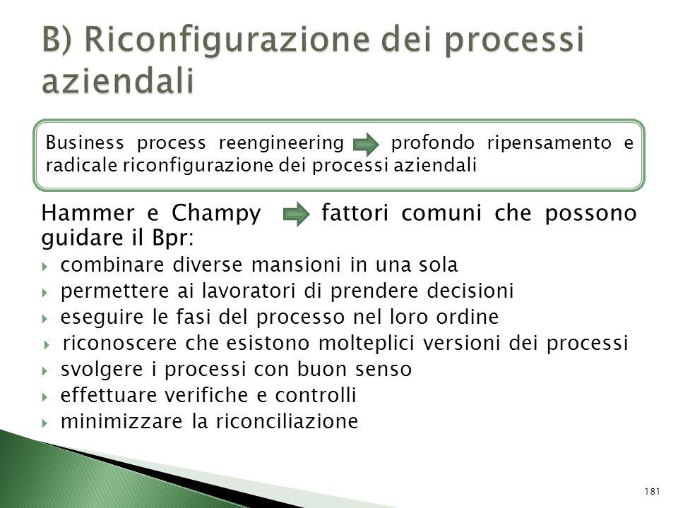 B) Riconfigurazione dei processi aziendali